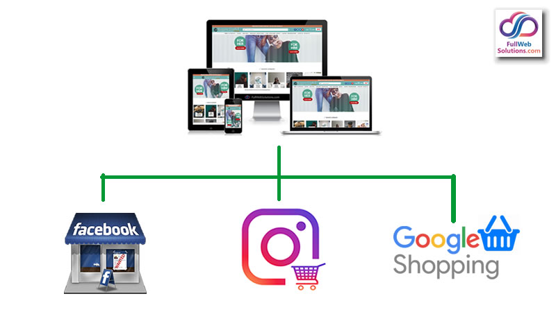 eCommerce Sync Facebook Instagram and Google